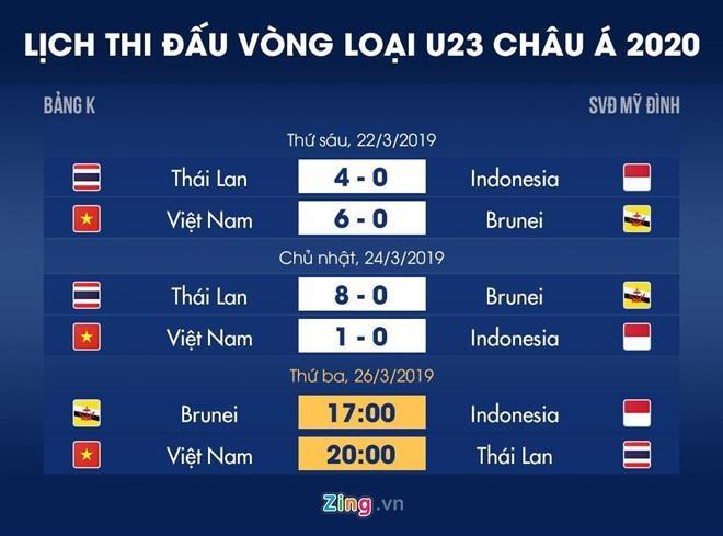 U23 Viet Nam bot mot doi thu trong cuoc dua gianh ve cua doi nhi bang hinh anh 3