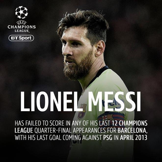Lionel Messi,  Barcelona,  tu ket Champions League,  Man United anh 2