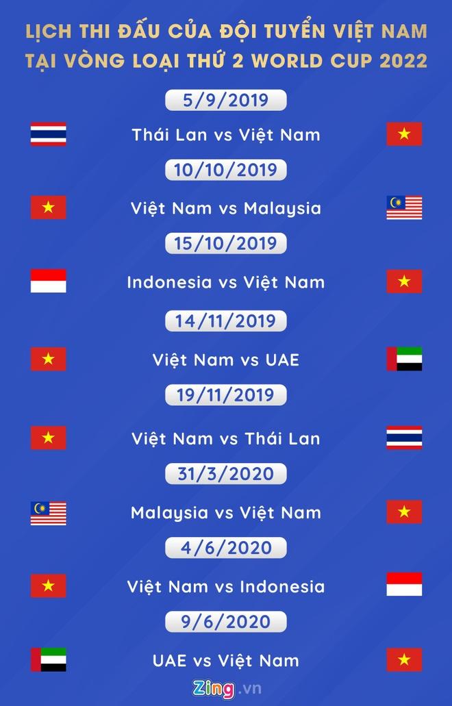 doi tuyen Viet Nam,  doi tuyen Thai Lan,  boc tham chia bang,  vong loai World Cup 2022 khu vuc chau A anh 2