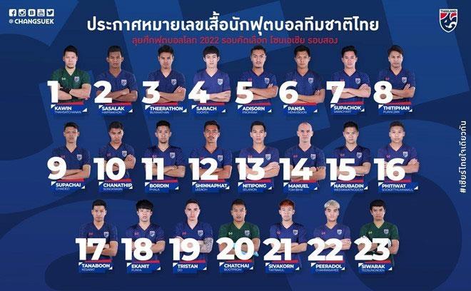 'Messi Thai' tu bo so ao quen thuoc truoc tran gap Viet Nam hinh anh 2