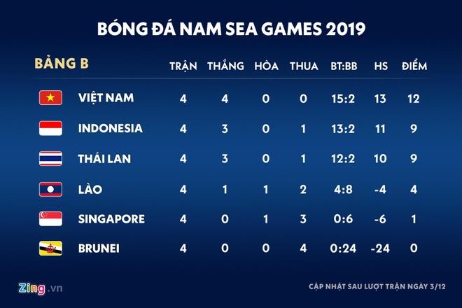 Quang Hai vang mat o tran Thai Lan, co the nghi het SEA Games hinh anh 2