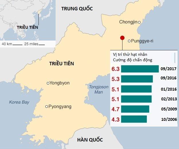 Trieu Tien co the so huu ICBM ban toi My trong nam 2017 hinh anh 2