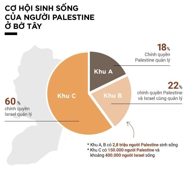 Thieu nu Palestine bi bat vi tat hai binh si Israel hinh anh 2