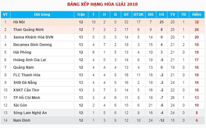 HLV Minh Phuong to trong tai cuop ban thang cua Da Nang hinh anh 3
