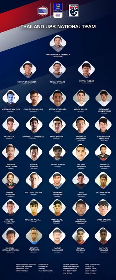 Olympic Thai Lan 'noi khong' voi cau thu tren 23 tuoi tai ASIAD 2018 hinh anh 1