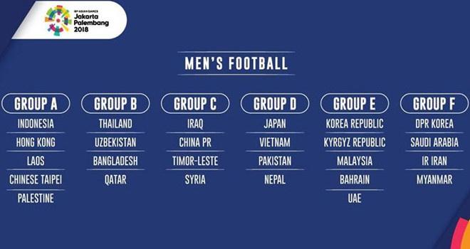 U23 An Do,  An Do,  ASIAD 2018,  ASIAD,  U23 Viet Nam,  lich thi dau ASIAD,  Stephen Constantine,  U23 Palestine,  U23 UAE anh 2
