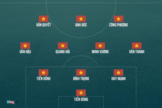 Minh Vuong va Quang Hai da cap tien ve trung tam o tran gap UAE? hinh anh 3