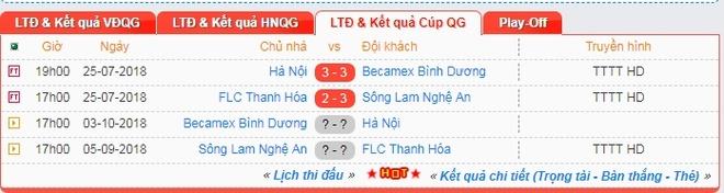 Olympic Viet Nam,  Van Duc,  Bui Tien Dung,  Xuan Manh anh 4