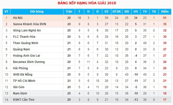 CLB Hai Phong thoat thua trong ngay thu mon Van Lam mac sai lam hinh anh 3