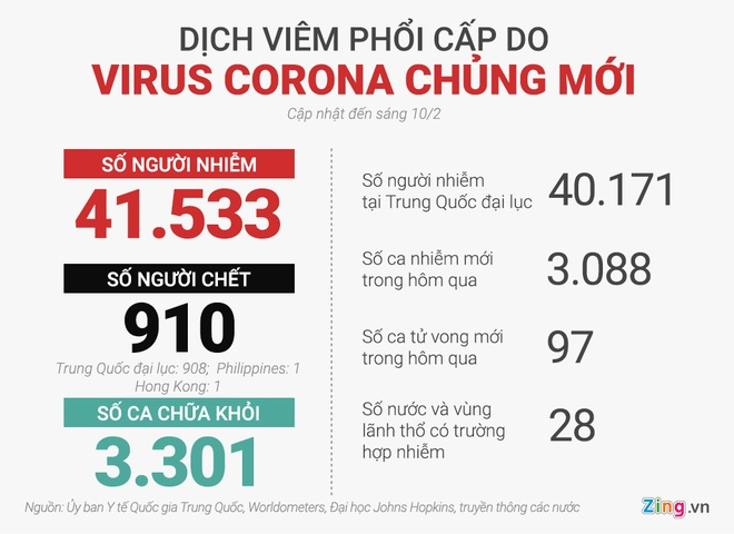350.000 nguoi ky kien nghi keu goi lanh dao WHO tu chuc hinh anh 2 coronavirus_1002.jpg