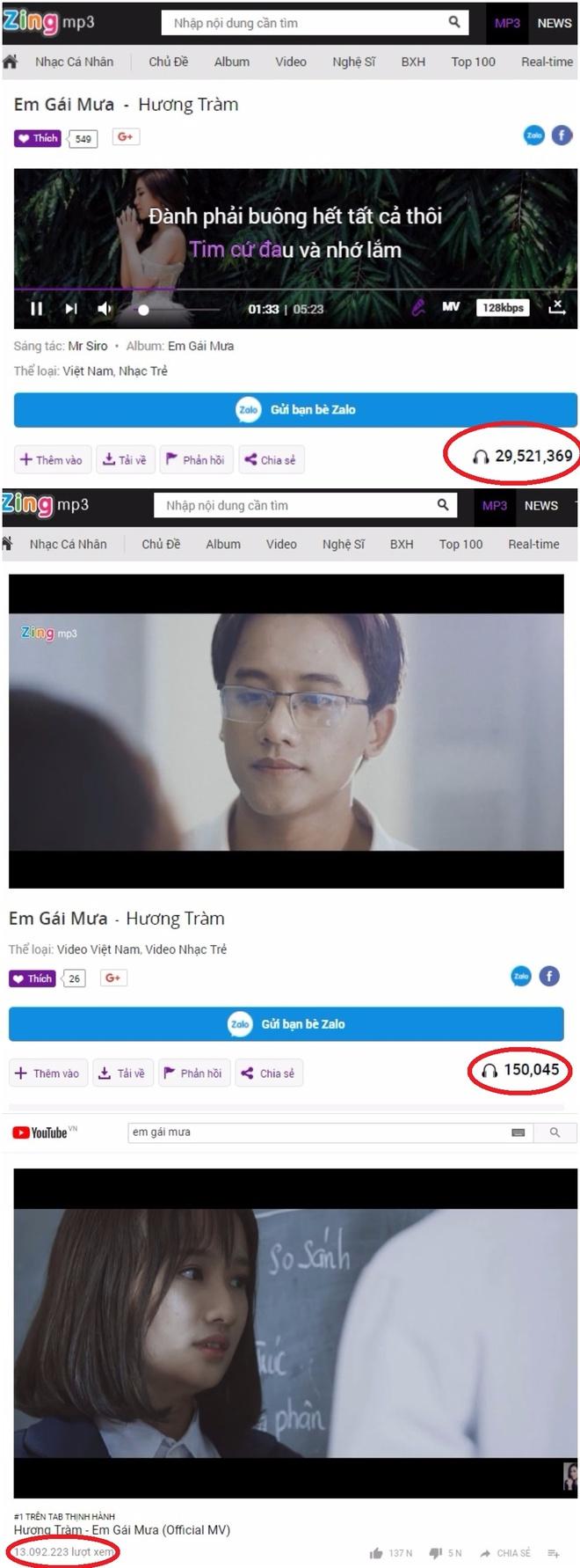 'Em gai mua' cua Huong Tram hot kho tin: 30 trieu luot nghe sau 2 tuan hinh anh 1
