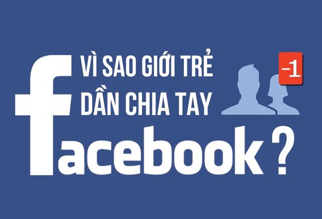Xu huong 'di dan' khoi Facebook cua gioi tre khap the gioi hinh anh