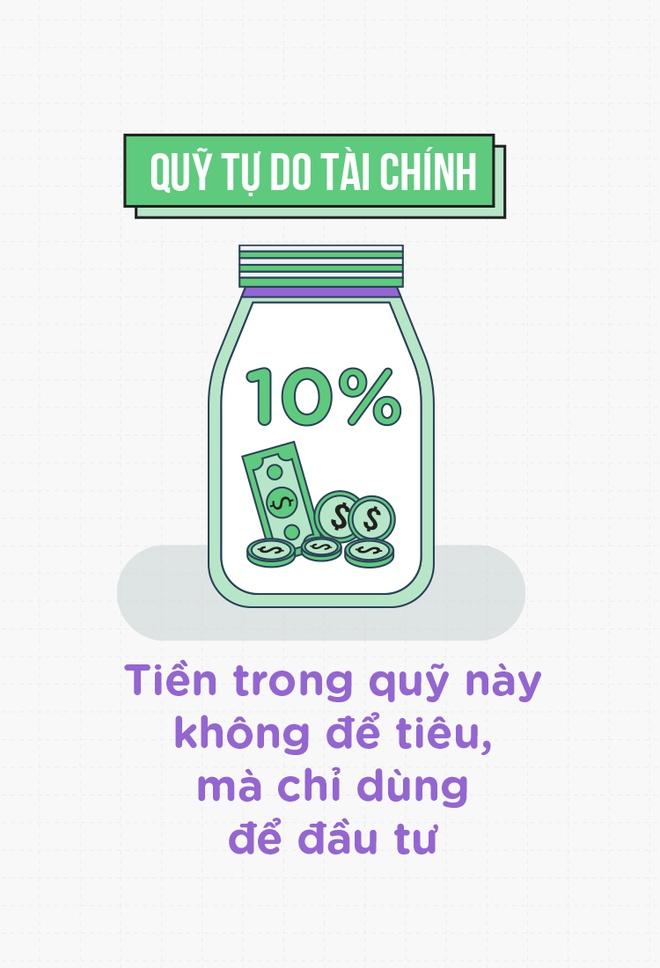 Nguyen tac '6 cai lo' giup ban luc nao cung rung rinh tien bac hinh anh 3