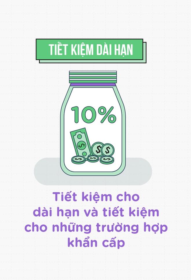 Nguyen tac '6 cai lo' giup ban luc nao cung rung rinh tien bac hinh anh 4