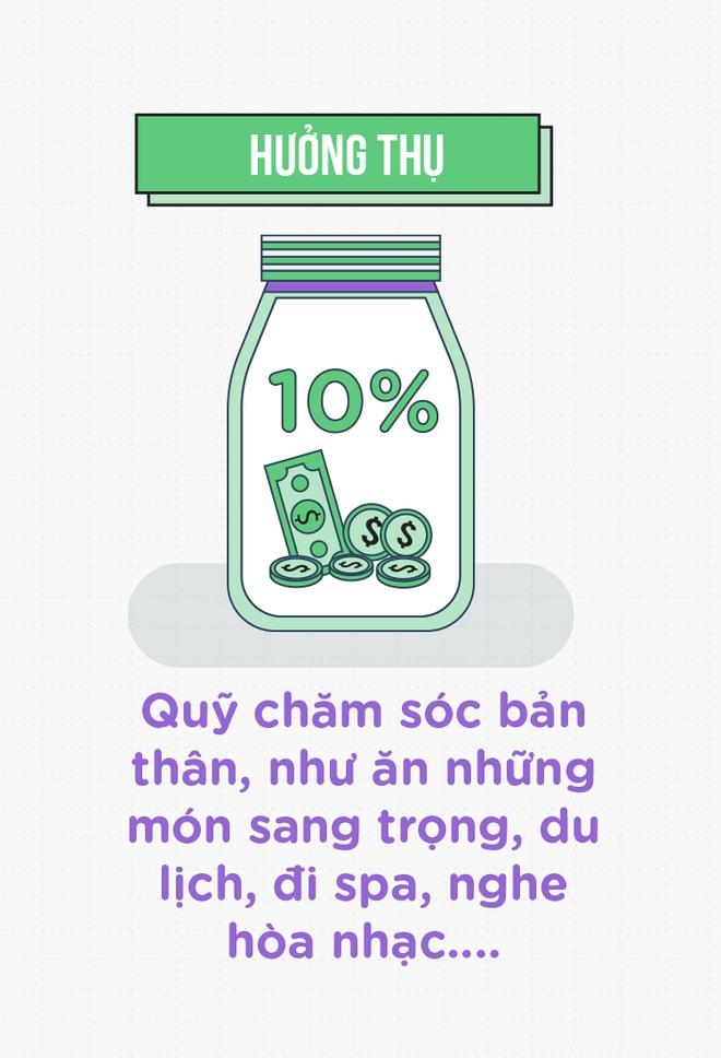 Nguyen tac '6 cai lo' giup ban luc nao cung rung rinh tien bac hinh anh 7