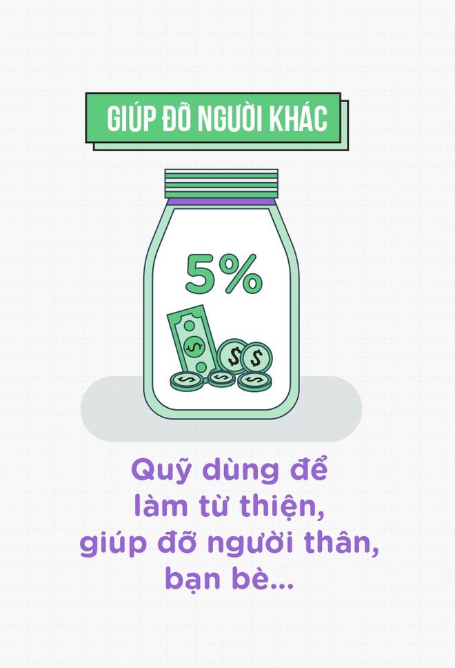 Nguyen tac '6 cai lo' giup ban luc nao cung rung rinh tien bac hinh anh 8