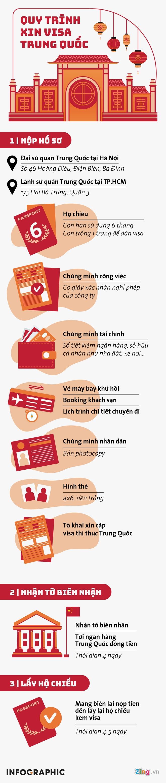 'Co' lam gia visa di Trung Quoc xem U23 Viet Nam hinh anh 2