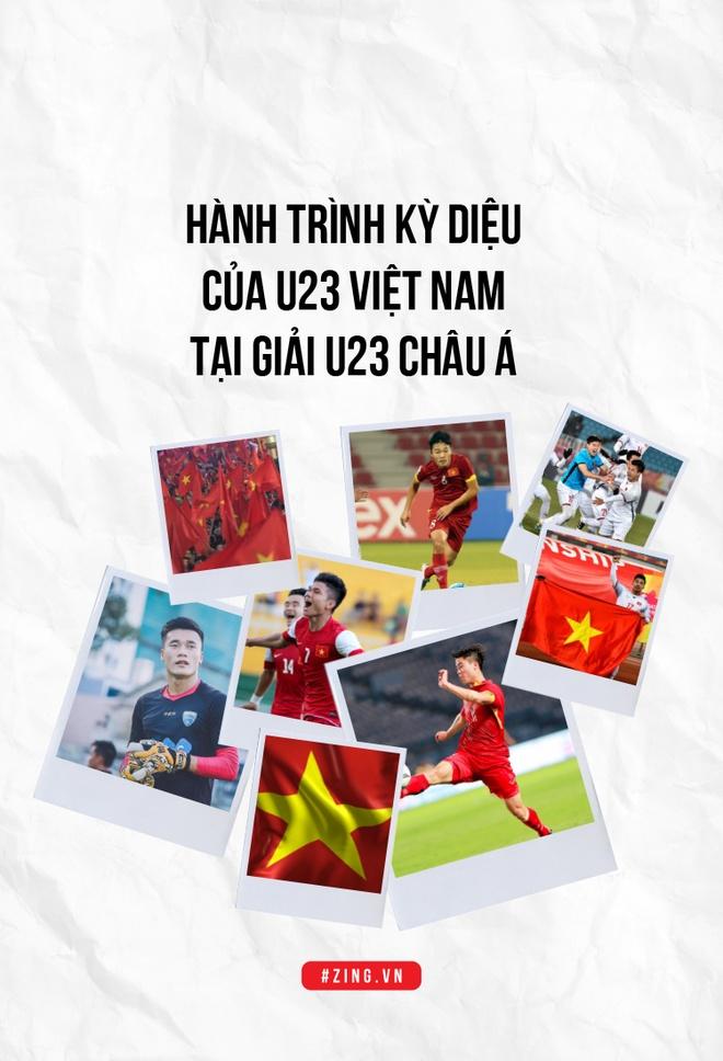 Nhin lai hanh trinh ky dieu cua U23 Viet Nam tai giai U23 Chau A hinh anh 1