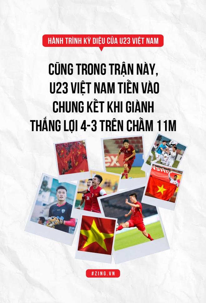 Nhin lai hanh trinh ky dieu cua U23 Viet Nam tai giai U23 Chau A hinh anh 7