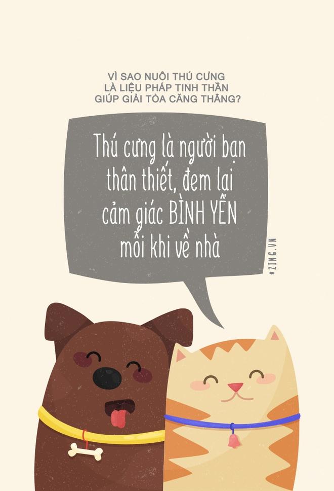 Vi sao nuoi thu cung la lieu phap tinh than giup giai toa cang thang? hinh anh 2