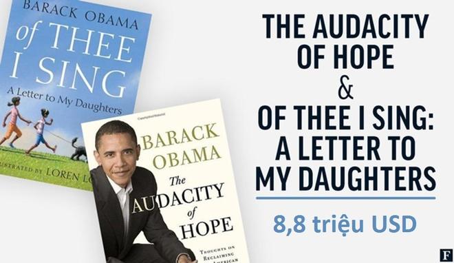 Forbes: Cuu tong thong Obama kiem 20 trieu USD sau 12 nam hinh anh 3