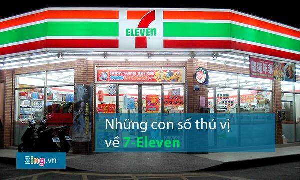 Ho so 7-Eleven, 'ga khong lo' vua vao TP.HCM hinh anh