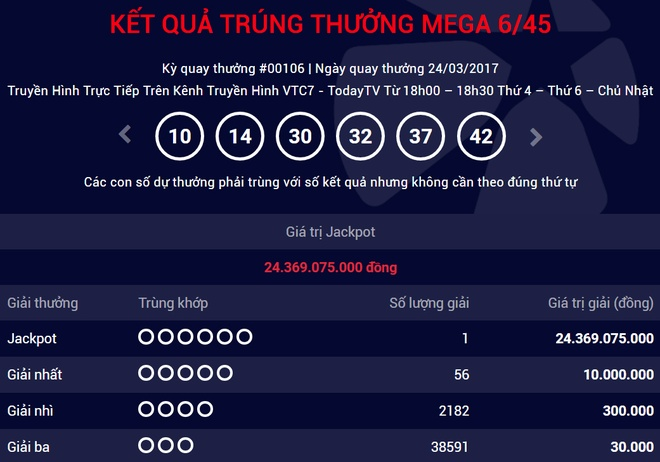 Tiep tuc co nguoi trung doc dac 24,3 ty dong hinh anh 1