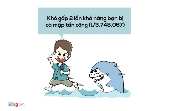 Hi hoa: Trung xo so doc dac kho nhu the nao? hinh anh