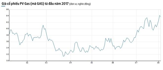 PetroVietnam Gas ban 24, 9% co phan cho Tokyo Gas anh 2