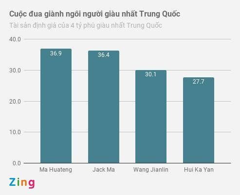 Jack Ma mat ngoi giau nhat Trung Quoc hinh anh 2