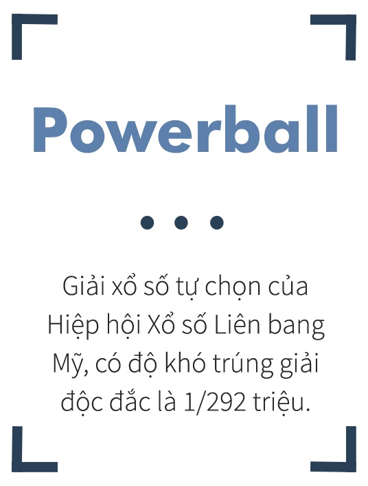 Nguoi Viet co the mua ve so Powerball? hinh anh 1