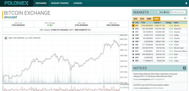 The gioi danh thue giao dich Bitcoin nhu the nao? hinh anh 2