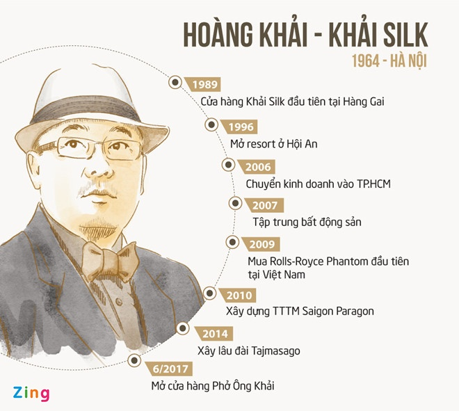 'Sai pham cua Khai Silk du yeu to cau thanh pham phap hinh su' hinh anh 2
