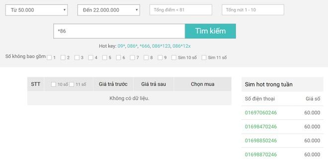 SIM dep gia 50.000 dong co re, de mua? hinh anh 2