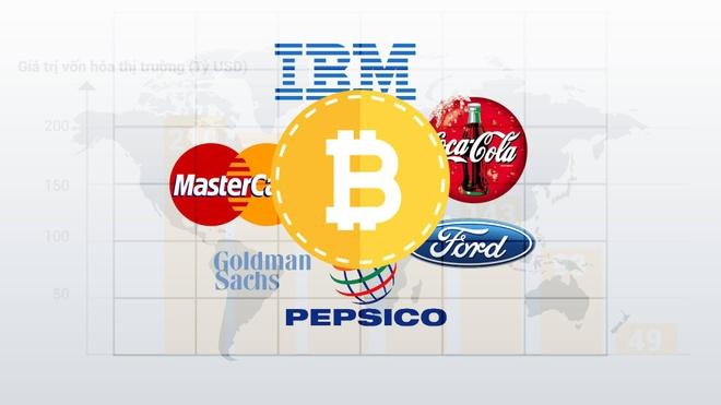 Bitcoin dang co gia hon nhung doanh nghiep nao ngoai Coca-Cola? hinh anh