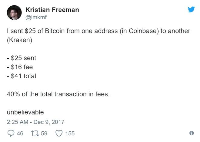 Bitcoin dang dan het thoi? hinh anh 2