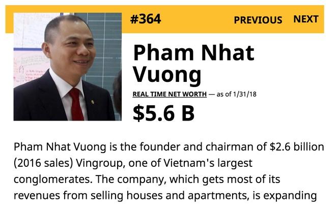 Kiem 800 trieu USD trong 15 ngay, ty phu Vuong len hang 364 the gioi hinh anh