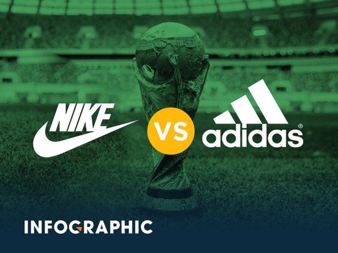 Nike va Adidas, ai duoc du doan thang tai World Cup 2018? hinh anh