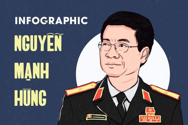 Chan dung nguoi duoc giao quyen Bo truong TT-TT Nguyen Manh Hung hinh anh