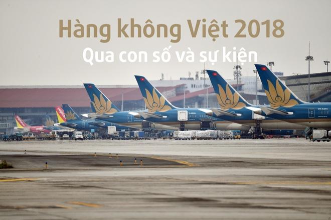 Hang khong Viet Nam 2018 qua nhung con so va su kien hinh anh