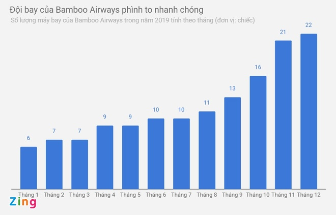 bamboo airways nhan 787 anh 1