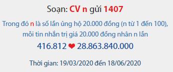 Gan 29 ty dong ung ho chong Covid-19 tu tin nhan sau hon 1 ngay hinh anh 1 Annotation_2020_03_20_152916.png