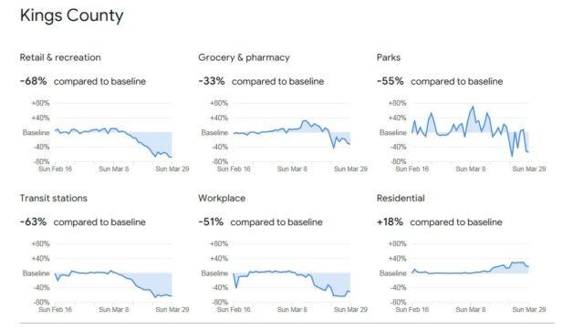 Google biet ro ban co o nha trong mua dich hay khong hinh anh 1 0504.2.jpg