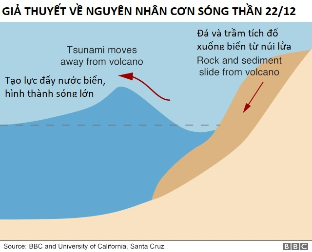 Song than Indonesia anh 1