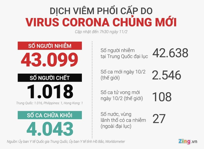 So ca tu vong vi virus corona o Trung Quoc vuot 1.000 hinh anh 2 e6648010fefe06a05fef.jpg