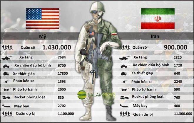 Cang thang My - Iran anh 2