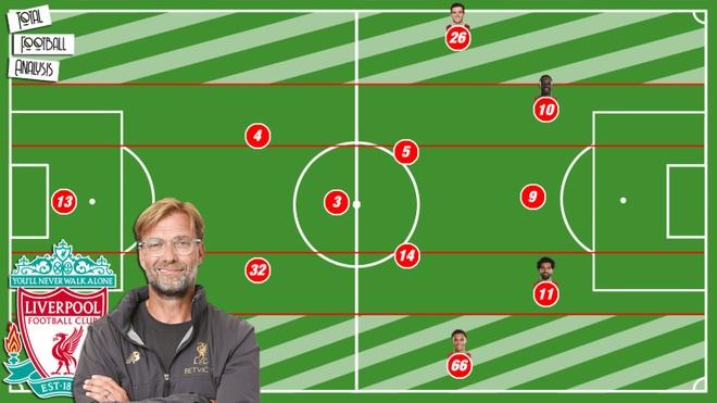 Liverpool Premier League vo dich anh 2