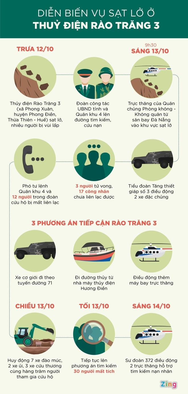 Tam dung cuu ho Rao Trang 3 anh 4