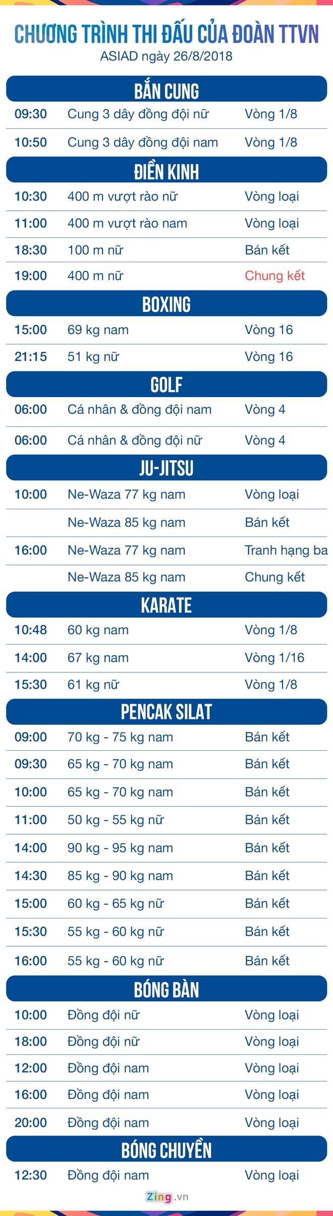 ASIAD ngay 26/8: Le Tu Chinh khong the vao chung ket chay 100 m nu hinh anh 1