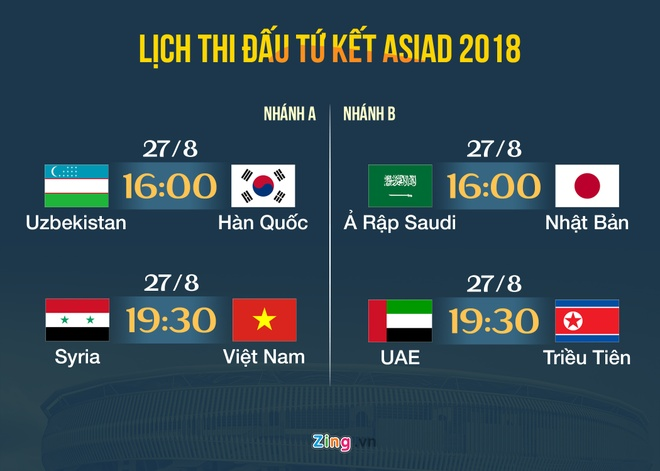 Olympic Han Quoc tra gia dat sau thang loi truoc Olympic Iran hinh anh 3